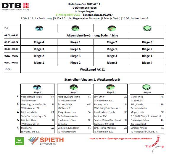 TSV KK Kaderturn-Cup 2017