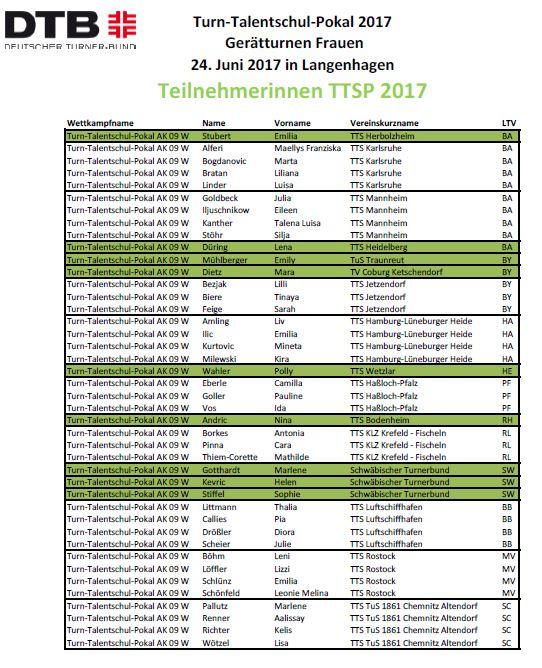 TSV KK Teilnehmerinnen TTSP 2017 Seite 1