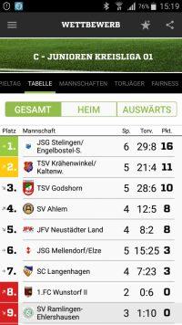 TSV KK 1.C-Junioren