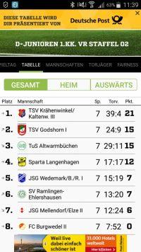 TSV KK Fussball 3. D-Junioren
