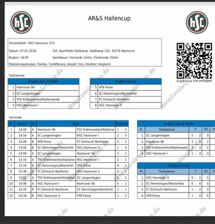 TSV KK Fussball 3. D-Junioren 1