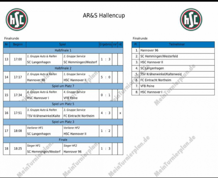 TSV KK Fussball 3. D-Junioren 2