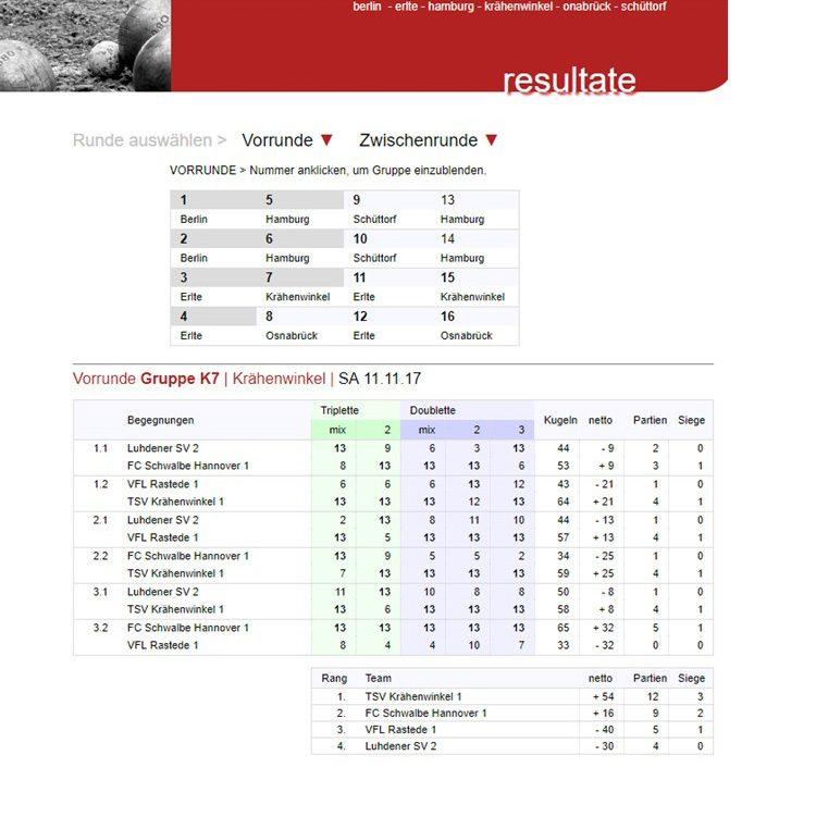 TSV KK Pétanque Vorrunde TSV KK 1