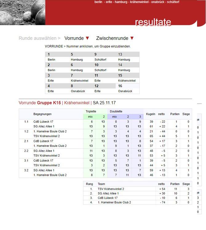 TSV KK Pétanque Vorrunde TSV KK 2