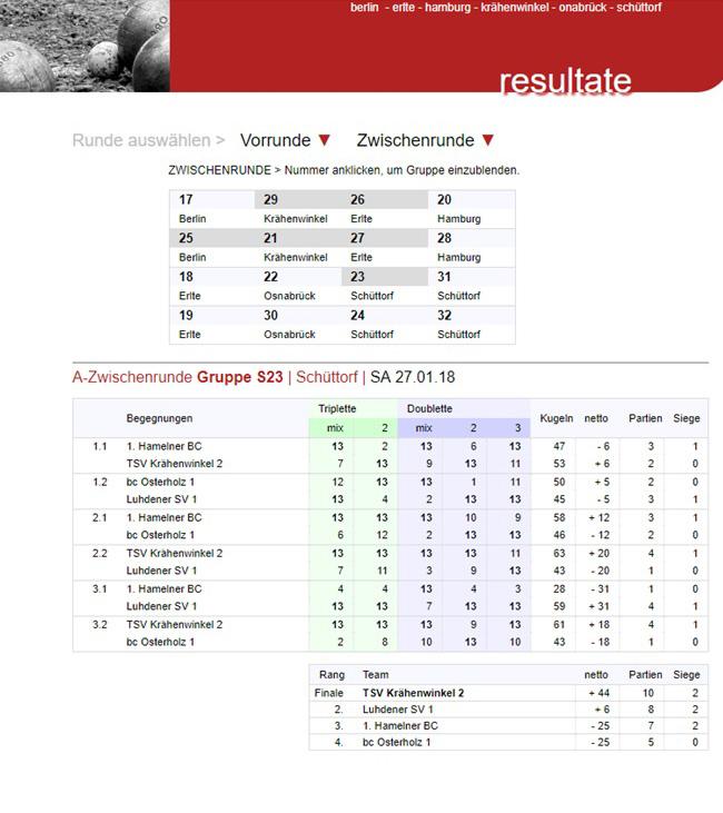 TSV KK Pétanque Zwischenrunde TSV KK 2