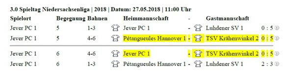 TSV KK Pétanque Spieltag 3.0 + 3.2 - 2018 - Spielbericht 1