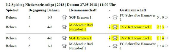 TSV KK Pétanque Spieltag 3.0 + 3.2 - 2018 - Spielbericht 2
