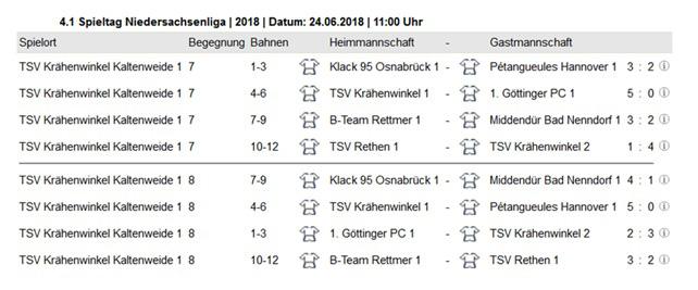 TSV KK Pétanque Spielbericht Petanque 1 - 24.06.2018